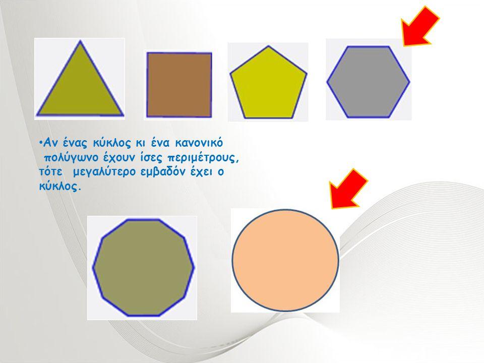 Αν ένας κύκλος κι ένα κανονικό πολύγωνο έχουν ίσες περιμέτρους, τότε μεγαλύτερο εμβαδόν έχει ο κύκλος.