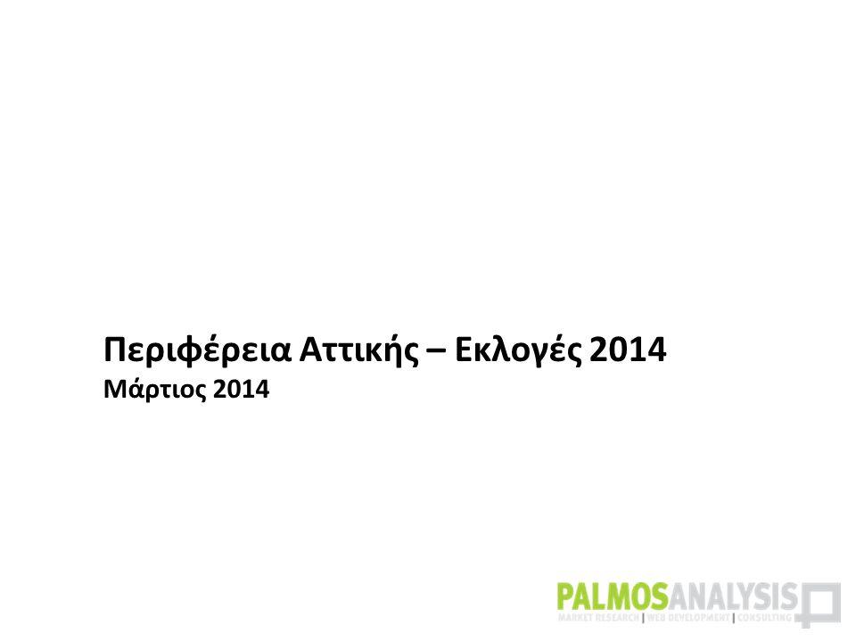 Περιφέρεια Αττικής – Εκλογές 2014 Μάρτιος 2014