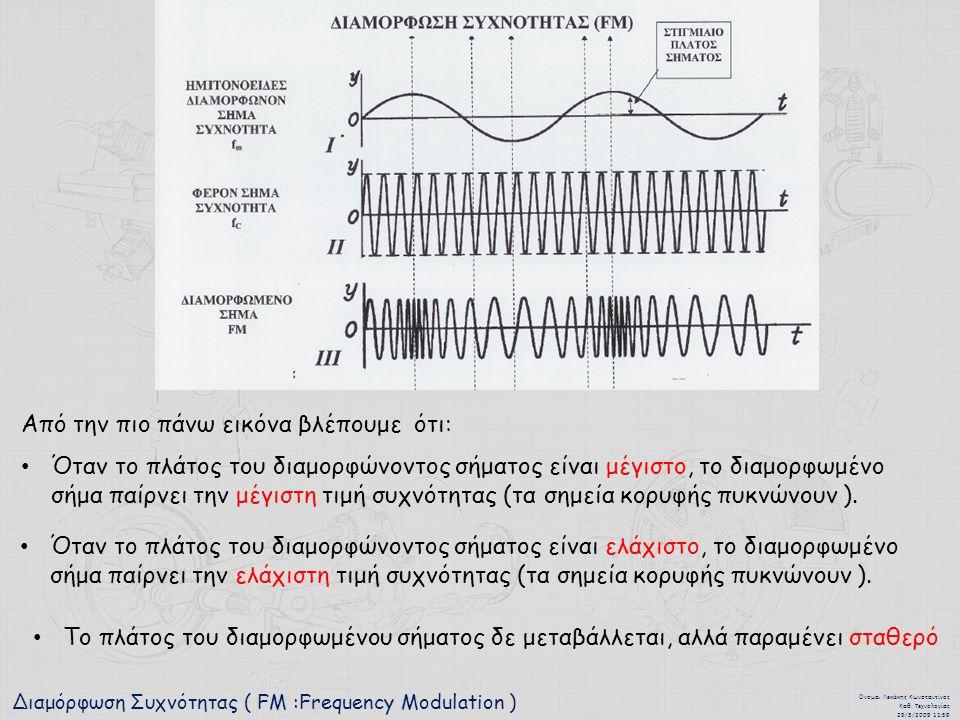Διαμόρφωση Συχνότητας ( FM :Frequency Modulation ) Όνομα : Λεκάκης Κωνσταντίνος Καθ. Τεχνολογίας 29/3/2009 11:59 Από την πιο πάνω εικόνα βλέπουμε ότι: