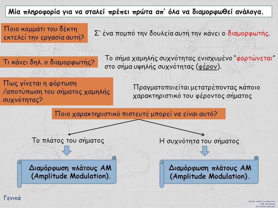 Διαμόρφωση Πλάτους (Amplitude Modulation) Όνομα : Λεκάκης Κωνσταντίνος Καθ.
