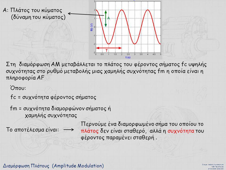 Διαμόρφωση Πλάτους (Amplitude Modulation) Όνομα : Λεκάκης Κωνσταντίνος Καθ. Τεχνολογίας 27/9/2009 13:02 (00) A: Πλάτος του κύματος (δύναμη του κύματος