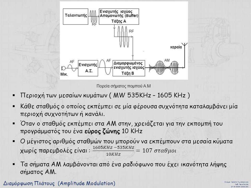 Διαμόρφωση Πλάτους (Amplitude Modulation) Όνομα : Λεκάκης Κωνσταντίνος Καθ. Τεχνολογίας 27/9/2009 13:02 (00) Πορεία σήματος πομπού Α.Μ  Περιοχή των μ