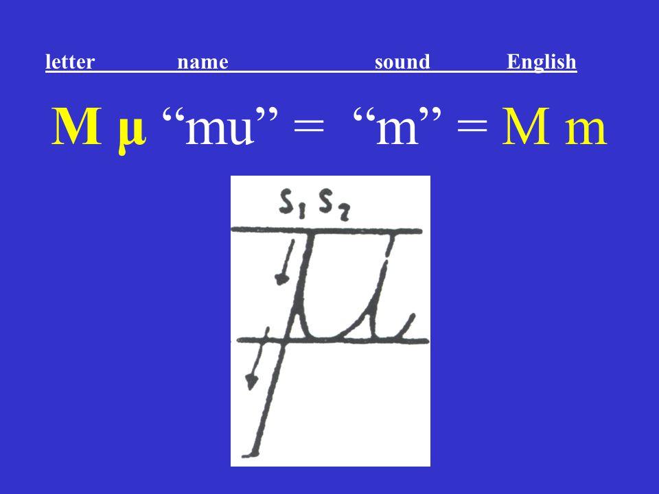 """Μ μ """"mu"""" = """"m"""" = M m letter name sound English"""