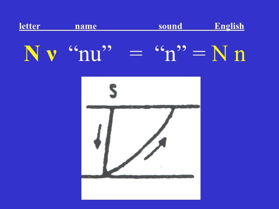 """Ν ν """"nu"""" = """"n"""" = N n letter name sound English"""
