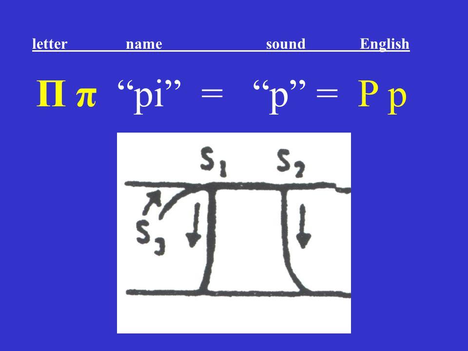 """Π π """"pi"""" = """"p"""" = P p letter name sound English"""