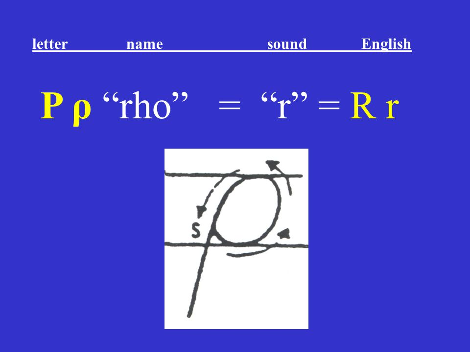 """Ρ ρ """"rho"""" = """"r"""" = R r letter name sound English"""