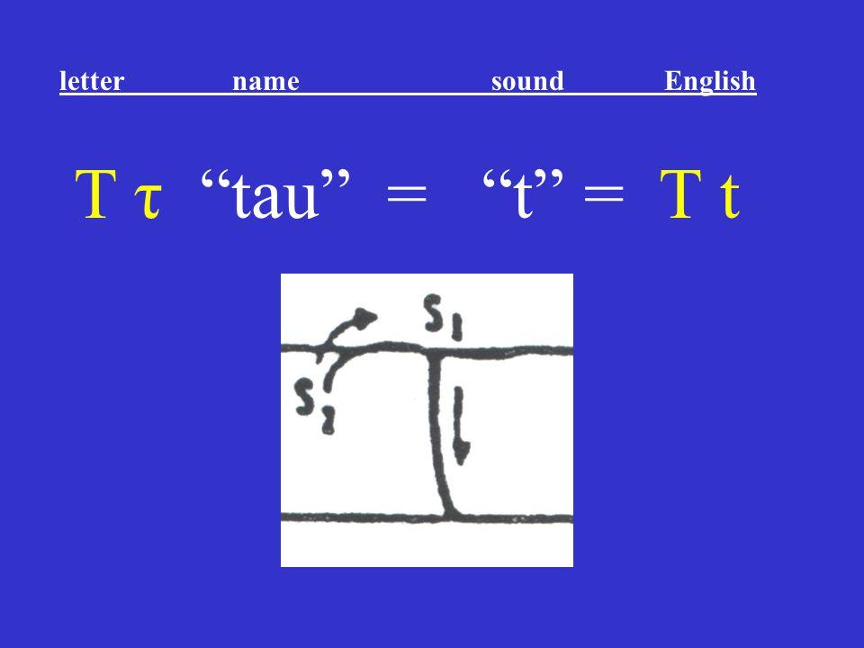 """Τ τ """"tau"""" = """"t"""" = T t letter name sound English"""