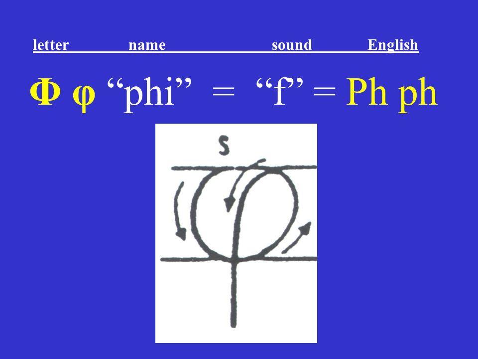 """Φ φ """"phi"""" = """"f"""" = Ph ph letter name sound English"""