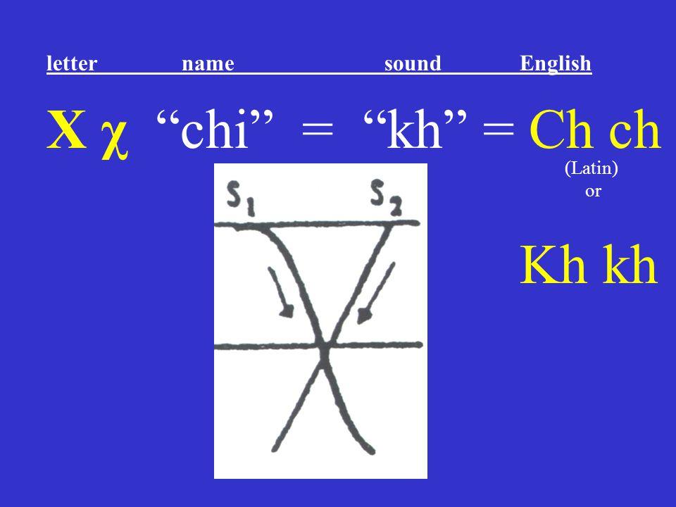 """Χ χ """"chi"""" = """"kh"""" = Ch ch Kh kh letter name sound English (Latin) or"""
