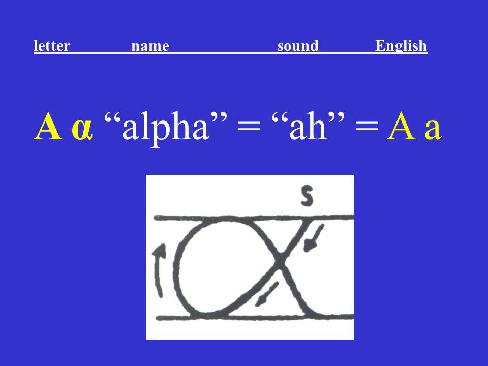 """Α α """"alpha"""" = """"ah"""" = A a letter name sound English"""