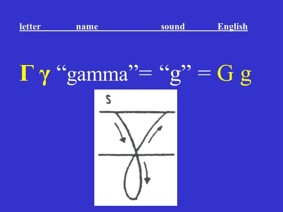 """Γ γ """" gamma """"= """"g"""" = G g letter name sound English"""