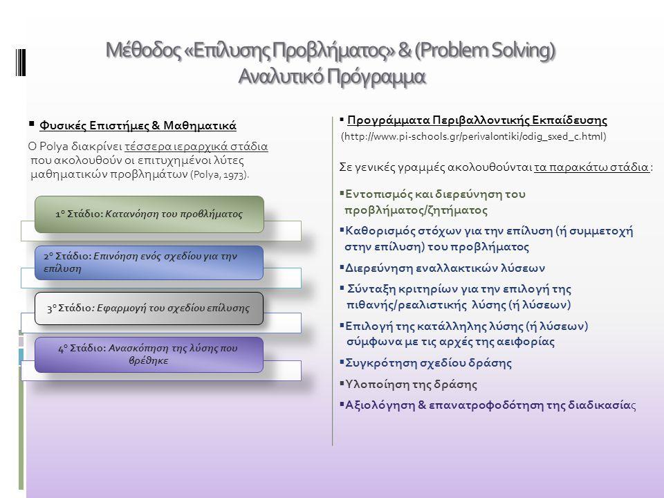 Μέθοδος «Επίλυσης Προβλήματος» & (Problem Solving) Αναλυτικό Πρόγραμμα  Φυσικές Επιστήμες & Μαθηματικά Ο Polya διακρίνει τέσσερα ιεραρχικά στάδια που