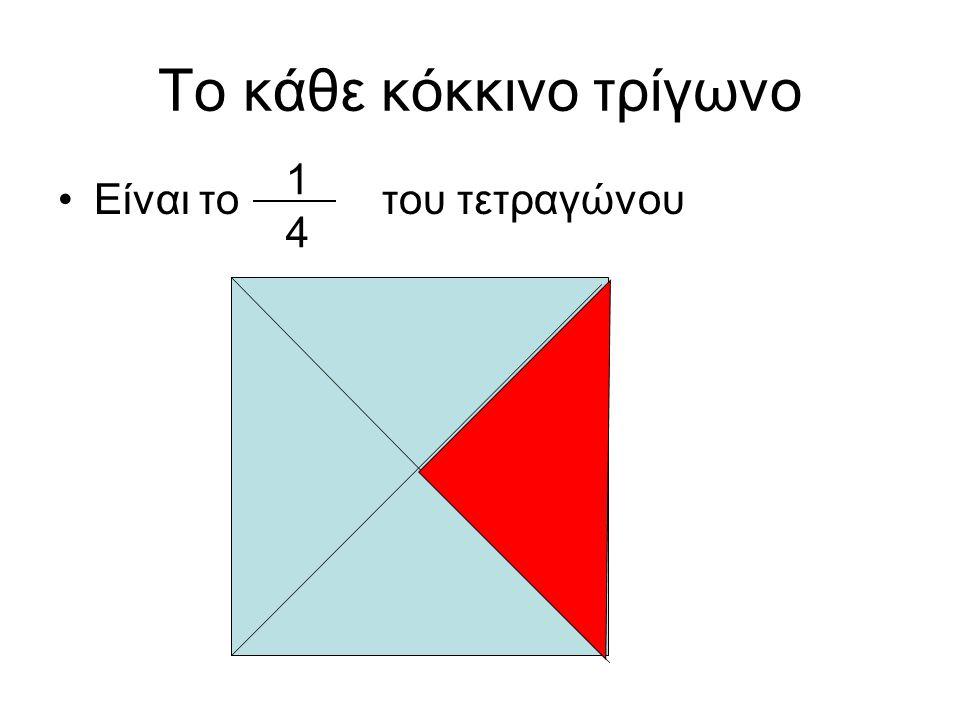 Το κάθε κόκκινο τρίγωνο Είναι το του τετραγώνου 1 4