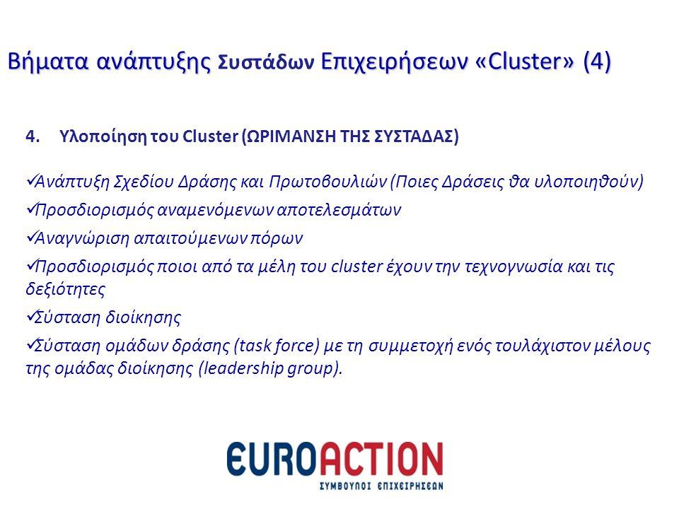 4.Υλοποίηση του Cluster (ΩΡΙΜΑΝΣΗ ΤΗΣ ΣΥΣΤΑΔΑΣ) Ανάπτυξη Σχεδίου Δράσης και Πρωτοβουλιών (Ποιες Δράσεις θα υλοποιηθούν) Προσδιορισμός αναμενόμενων απο