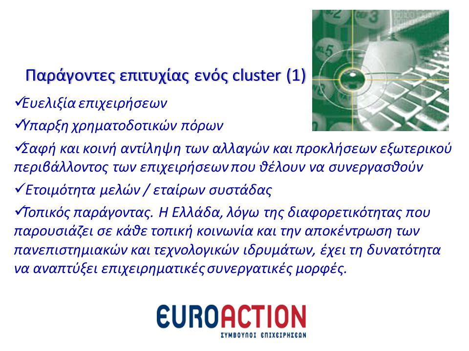Παράγοντες επιτυχίας ενός cluster (1)Παράγοντες επιτυχίας ενός cluster (1) Ευελιξία επιχειρήσεων Ύπαρξη χρηματοδοτικών πόρων Σαφή και κοινή αντίληψη τ