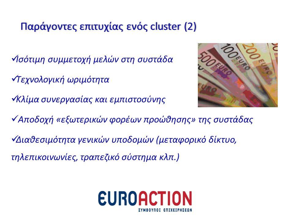 Παράγοντες επιτυχίας ενός cluster (2)Παράγοντες επιτυχίας ενός cluster (2) Ισότιμη συμμετοχή μελών στη συστάδα Τεχνολογική ωριμότητα Κλίμα συνεργασίας