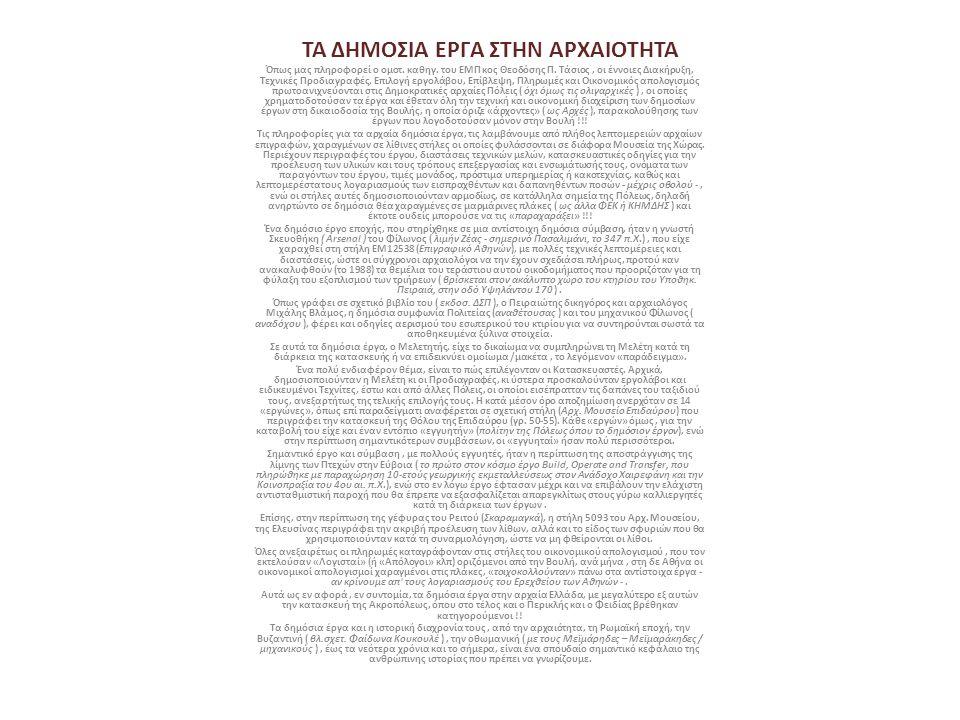 Η σύμβαση κατασκευής της σκευοθήκης του Φίλωνος - ΕΜ12538 (Επιγραφικό Μουσείο Αθηνών)