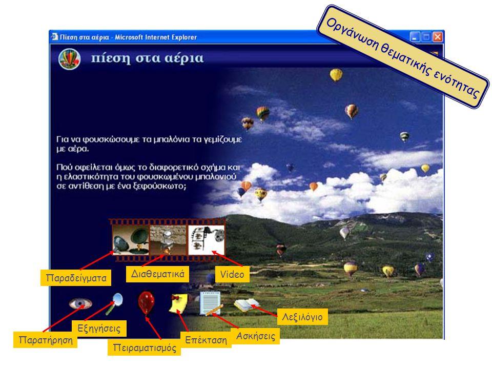 Παρατήρηση Πειραματισμός Επέκταση Ασκήσεις Λεξιλόγιο Παραδείγματα Διαθεματικά Video Εξηγήσεις Οργάνωση θεματικής ενότητας