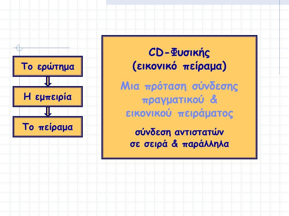 CD-Φυσικής (εικονικό πείραμα) Μια πρόταση σύνδεσης πραγματικού & εικονικού πειράματος σύνδεση αντιστατών σε σειρά & παράλληλα Το ερώτημα Η εμπειρία Το πείραμα