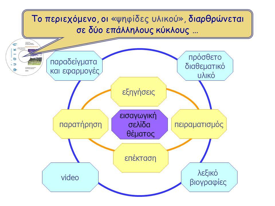 To περιεχόμενο, οι «ψηφίδες υλικού», διαρθρώνεται σε δύο επάλληλους κύκλους … παραδείγματα και εφαρμογές video λεξικό βιογραφίες πρόσθετο διαθεματικό υλικό εισαγωγική σελίδα θέματος πειραματισμόςπαρατήρηση επέκταση εξηγήσεις