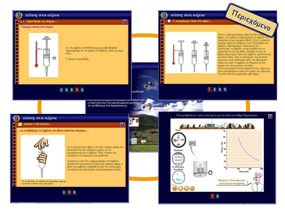 εισαγωγική σελίδα θέματος παρατήρησηεξηγήσεις πειραματισμόςεπέκταση Περιεχόμενο
