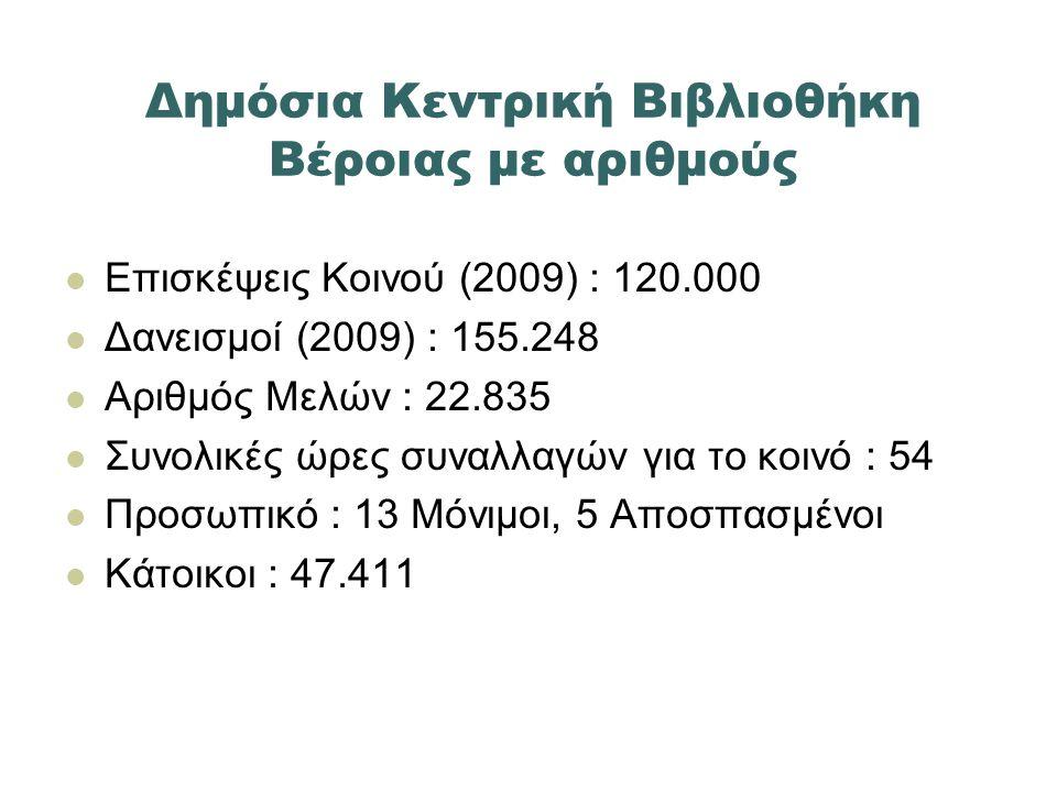 Δημόσια Κεντρική Βιβλιοθήκη Βέροιας με αριθμούς Επισκέψεις Κοινού (2009) : 120.000 Δανεισμοί (2009) : 155.248 Αριθμός Μελών : 22.835 Συνολικές ώρες συναλλαγών για το κοινό : 54 Προσωπικό : 13 Μόνιμοι, 5 Αποσπασμένοι Κάτοικοι : 47.411