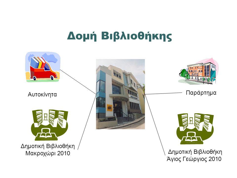 Συνέδριο Βιβλιοθηκών Τέχνης Βιβλιοθήκη Μουσείου Μπενάκη, 5 & 6 Φεβρουαρίου 2010 (1994-1996) (2001-2003) (1997-2000) (1997-1999) (2004-2006) (2003-2005) Η συμμετοχή της Βιβλιοθήκης σε Διεθνή Προγράμματα Public Library Development Project (1998-2000)