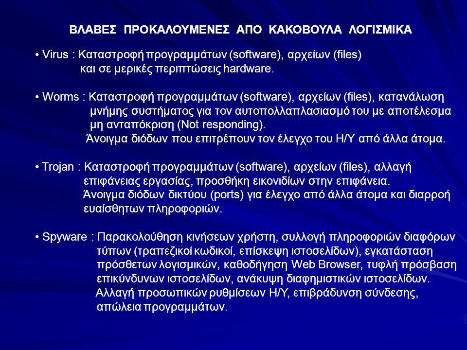 ΒΛΑΒΕΣ ΠΡΟΚΑΛΟΥΜΕΝΕΣ ΑΠΟ ΚΑΚΟΒΟΥΛΑ ΛΟΓΙΣΜΙΚΑ Virus : Καταστροφή προγραμμάτων (software), αρχείων (files) και σε μερικές περιπτώσεις hardware. Worms :