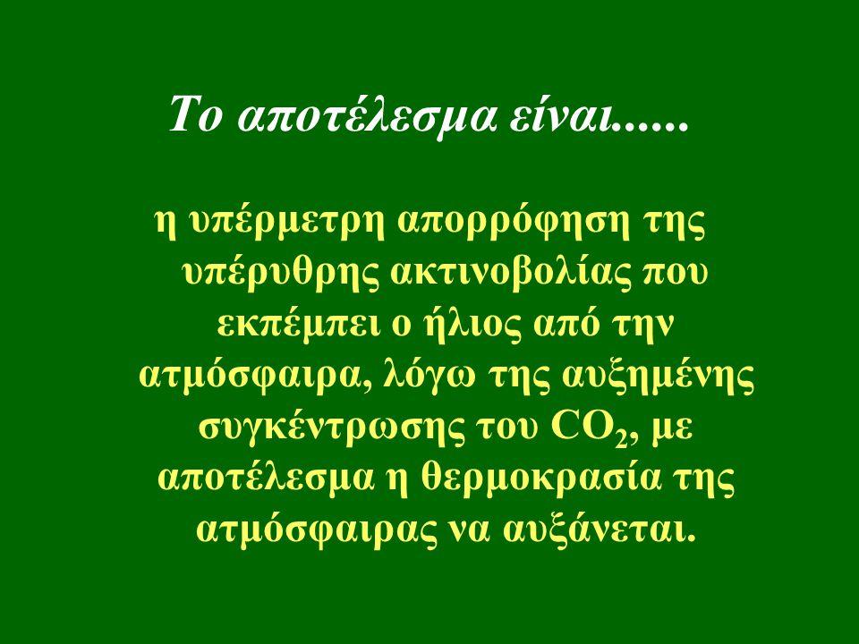 Το φαινόμενο αυτό, που επιτρέπει τη διέλευση της ακτινοβολίας αλλά ταυτόχρονα την εγκλωβίζει, μοιάζει με τη λειτουργία ενός θερμοκηπίου και ο Γάλλος μαθηματικός Fourier το ονόμασε το 1822 «Φαινόμενο Θερμοκήπιο.