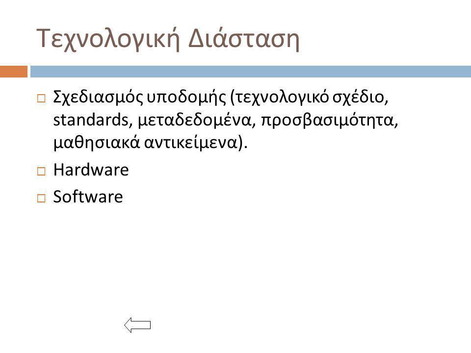 Τεχνολογική Διάσταση  Σχεδιασμός υποδομής ( τεχνολογικό σχέδιο, standards, μεταδεδομένα, προσβασιμότητα, μαθησιακά αντικείμενα ).