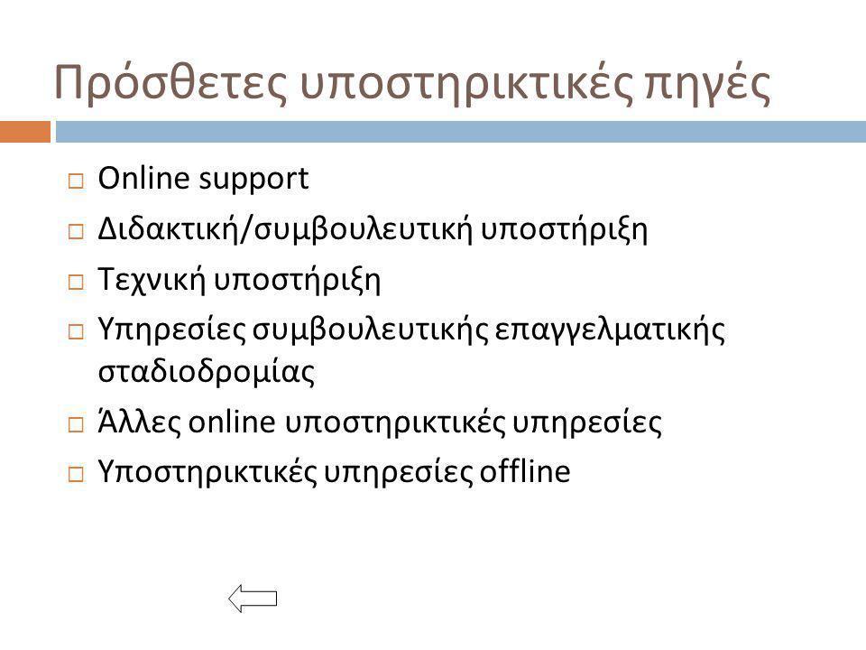 Πρόσθετες υποστηρικτικές πηγές  Online support  Διδακτική / συμβουλευτική υποστήριξη  Τεχνική υποστήριξη  Υπηρεσίες συμβουλευτικής επαγγελματικής σταδιοδρομίας  Άλλες online υποστηρικτικές υπηρεσίες  Υποστηρικτικές υπηρεσίες offline