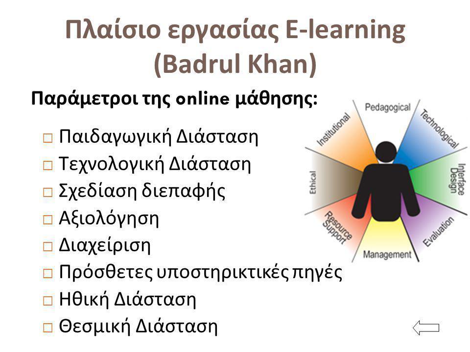 Παράμετροι της online μάθησης :  Παιδαγωγική Διάσταση  Τεχνολογική Διάσταση  Σχεδίαση διεπαφής  Αξιολόγηση  Διαχείριση  Πρόσθετες υποστηρικτικές πηγές  Ηθική Διάσταση  Θεσμική Διάσταση Πλαίσιο εργασίας E-learning (Badrul Khan)