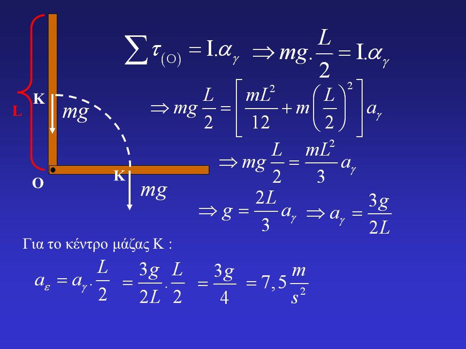 K K Βρείτε την γωνιακή ταχύτητα της ράβδου και την ταχύτητα του Κ στην οριζόντια θέση.