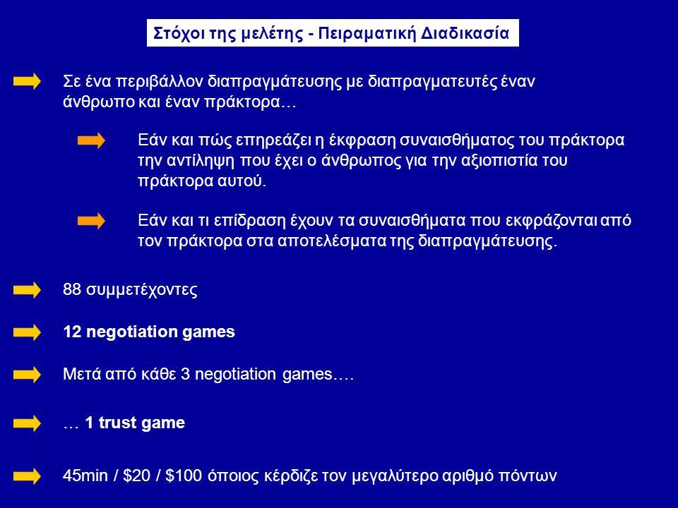 Negotiation Game (1)