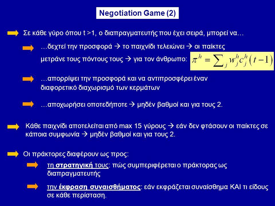 Σε κάθε γύρο όπου t >1, ο διαπραγματευτής που έχει σειρά, μπορεί να… …απορρίψει την προσφορά και να αντιπροσφέρει έναν διαφορετικό διαχωρισμό των κερμάτων …δεχτεί την προσφορά  το παιχνίδι τελειώνει  οι παίκτες μετράνε τους πόντους τους  για τον άνθρωπο: …αποχωρήσει οποτεδήποτε  μηδέν βαθμοί και για τους 2.