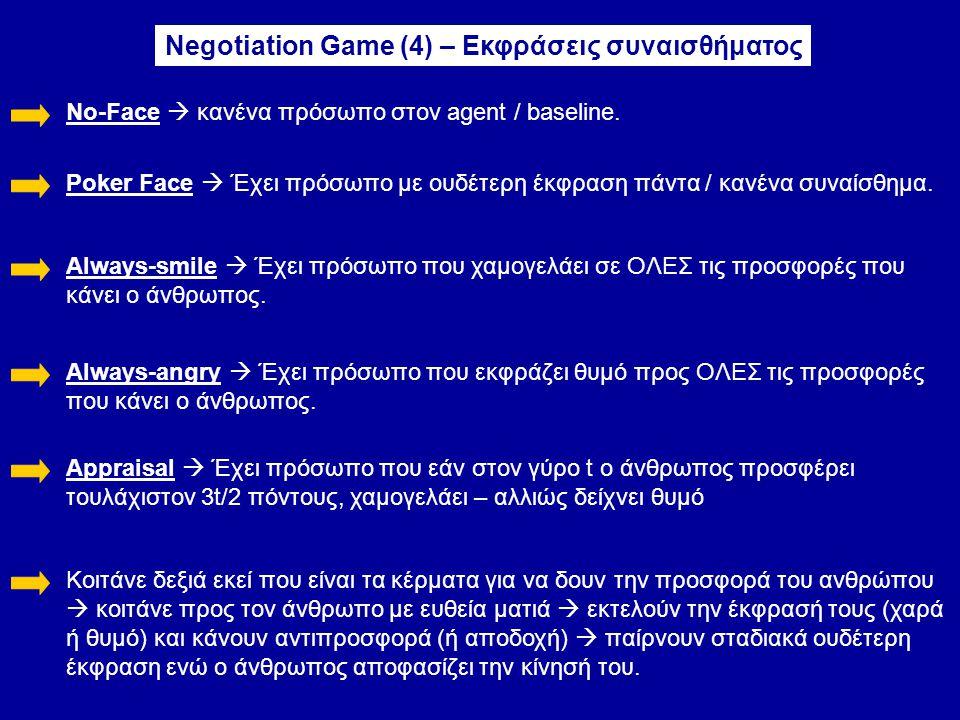 Trust Game 1 trust game κάθε 3 negotiation games (με agents ίδιας στρατηγικής - διαφορετικής συναισθηματικής έκφρασης) Ο agent επιλέγει τι ποσοστό p є [0,1] της αξίας των κερμάτων θα επιστρέψει στον άνθρωπο και πόσο θα κρατήσει για τον εαυτό του.
