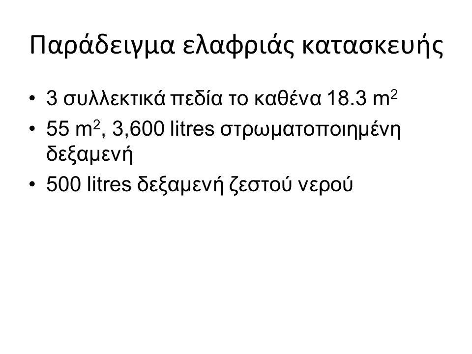 Παράδειγμα ελαφριάς κατασκευής 3 συλλεκτικά πεδία το καθένα 18.3 m 2 55 m 2, 3,600 litres στρωματοποιημένη δεξαμενή 500 litres δεξαμενή ζεστού νερού