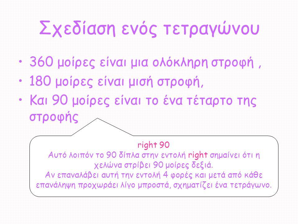 Σχεδίαση ενός τετραγώνου 360 μοίρες είναι μια ολόκληρη στροφή, 180 μοίρες είναι μισή στροφή, Και 90 μοίρες είναι το ένα τέταρτο της στροφής right 90 Α
