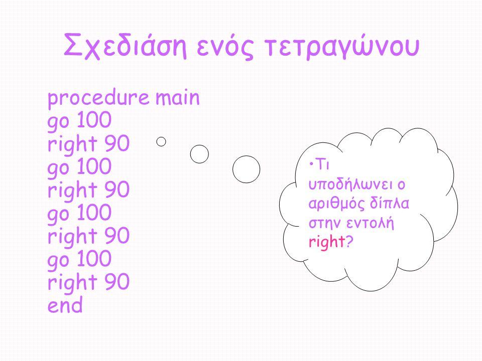 Σχεδιάση ενός τετραγώνου procedure main go 100 right 90 go 100 right 90 go 100 right 90 go 100 right 90 end Τι υποδήλωνει ο αριθμός δίπλα στην εντολή