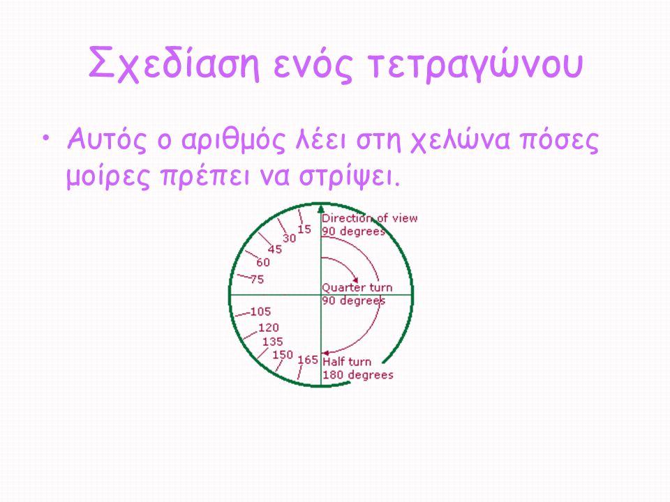 Σχεδίαση ενός τετραγώνου 360 μοίρες είναι μια ολόκληρη στροφή, 180 μοίρες είναι μισή στροφή, Και 90 μοίρες είναι το ένα τέταρτο της στροφής right 90 Αυτό λοιπόν το 90 δίπλα στην εντολή right σημαίνει ότι η χελώνα στρίβει 90 μοίρες δεξιά.