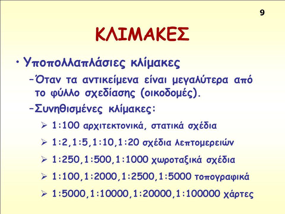 10 ΚΛΙΜΑΚΕΣ Παράδειγμα Να σχεδιαστεί το πραγματικό μήκος ΑΒ=5m στις κλίμακες 1:50,1:100,1:200 Λύση ΠΡΑΓΜΑΤΙΚΟ ΜΕΓΕΘΟΣ x ΚΛΙΜΑΚΑ= ΓΡΑΦΙΚΟ ΜΕΓΕΘΟΣ 500cm x 1/50 =10cm 500cm x 1/100 =5cm 500cm x 1/200 =2,5cm