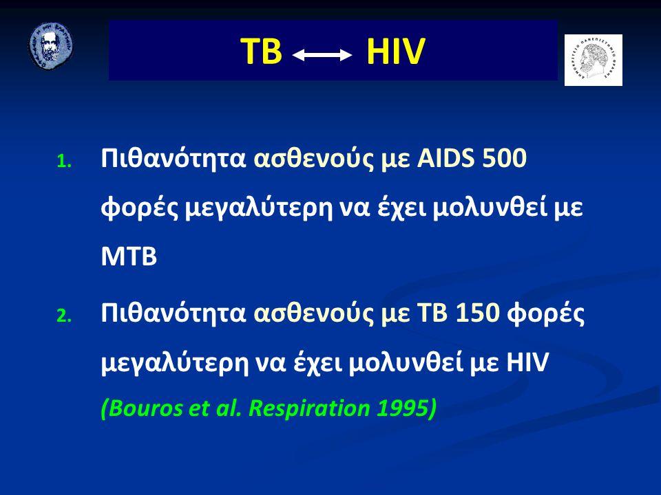 TB HIV 1. 1. Πιθανότητα ασθενούς με AΙDS 500 φορές μεγαλύτερη να έχει μολυνθεί με ΜΤΒ 2. 2. Πιθανότητα ασθενούς με ΤΒ 150 φορές μεγαλύτερη να έχει μολ