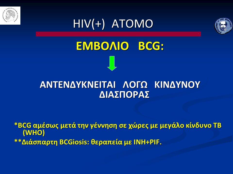 ΗΙV(+) ATΟΜΟ ΕΜΒΟΛΙΟ BCG: ANTEΝΔΥΚΝΕΙΤΑΙ ΛΟΓΩ ΚΙΝΔΥΝΟΥ ΔΙΑΣΠΟΡΑΣ *BCG αμέσως μετά την γέννηση σε χώρες με μεγάλο κίνδυνο ΤΒ (WHO) **Διάσπαρτη BCGiosis