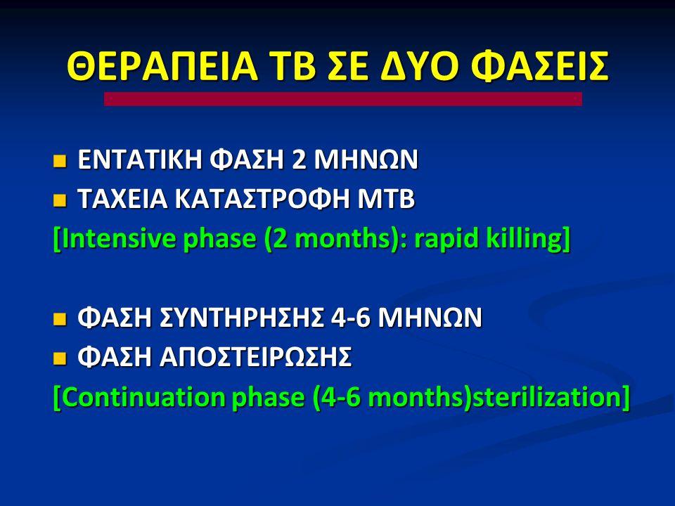 ΘΕΡΑΠΕΙΑ ΤΒ ΣΕ ΔΥΟ ΦΑΣΕΙΣ ΕΝΤΑΤΙΚΗ ΦΑΣΗ 2 ΜΗΝΩΝ ΕΝΤΑΤΙΚΗ ΦΑΣΗ 2 ΜΗΝΩΝ ΤΑΧΕΙΑ ΚΑΤΑΣΤΡΟΦΗ ΜΤΒ ΤΑΧΕΙΑ ΚΑΤΑΣΤΡΟΦΗ ΜΤΒ [Intensive phase (2 months): rapid k
