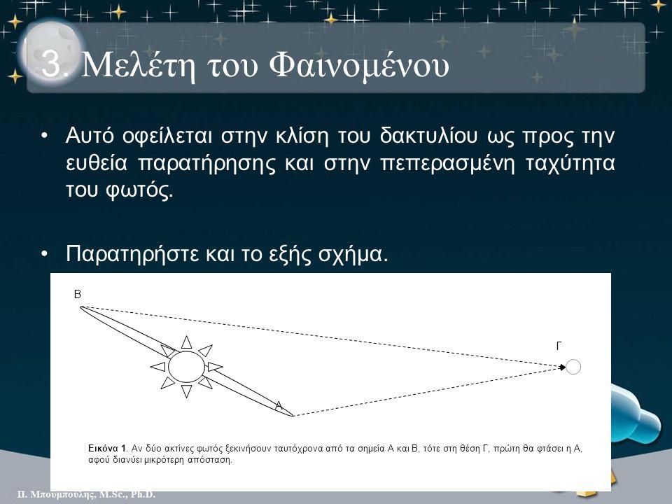 Αυτό οφείλεται στην κλίση του δακτυλίου ως προς την ευθεία παρατήρησης και στην πεπερασμένη ταχύτητα του φωτός.