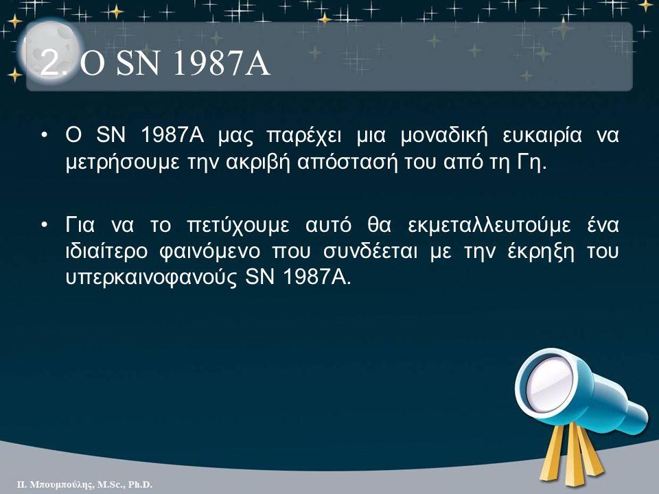 2. Ο SN 1987A O SN 1987Α μας παρέχει μια μοναδική ευκαιρία να μετρήσουμε την ακριβή απόστασή του από τη Γη. Για να το πετύχουμε αυτό θα εκμεταλλευτούμ
