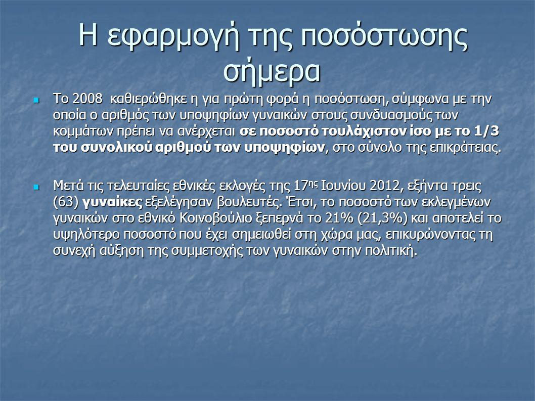Η εφαρμογή της ποσόστωσης σήμερα Το 2008 καθιερώθηκε η για πρώτη φορά η ποσόστωση, σύμφωνα με την οποία ο αριθμός των υποψηφίων γυναικών στους συνδυασ