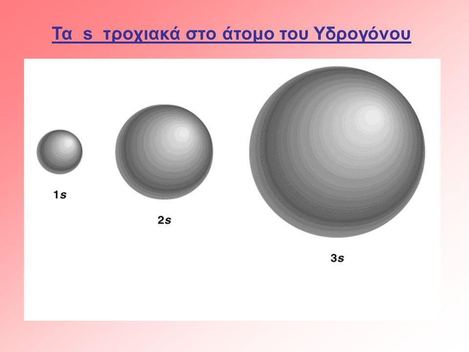 Τα τρία p ατομικά τροχιακά