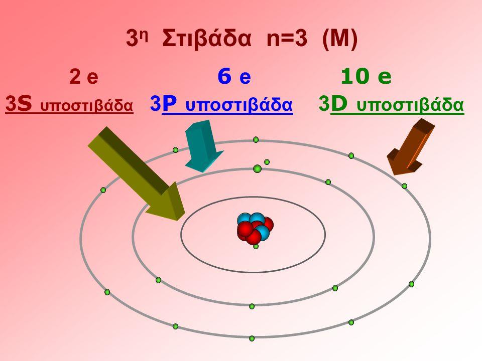 3 η Στιβάδα n=3 (M) 3 S υποστιβάδα 3 P υποστιβάδα 3 D υποστιβάδα 2 e 6 e 10 e