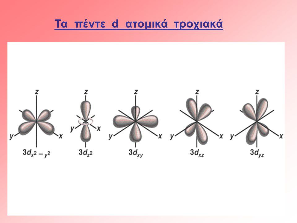 Απεικόνιση Τροχιακών f ατομικά τροχιακά 4f zx2-y2 4f z3 4f yz2 4f y3x2-y 4f xz2 4f xyz 4f xx2-3y